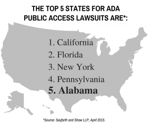 Top 5 States ADA Lawsuits (3)